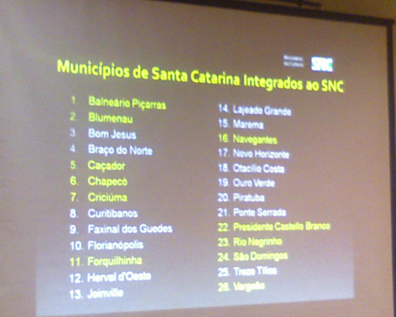 Cidades catarinenses integragas ao Sistema Nacional de Cultura